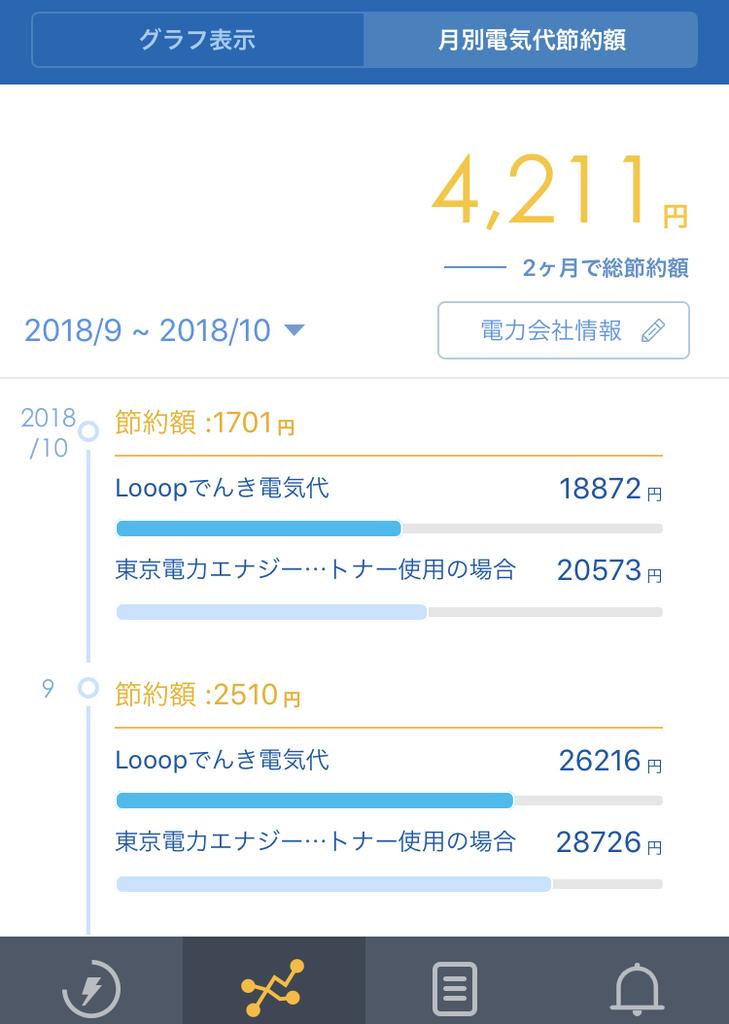 f:id:yurimaripapa:20181009163017j:plain