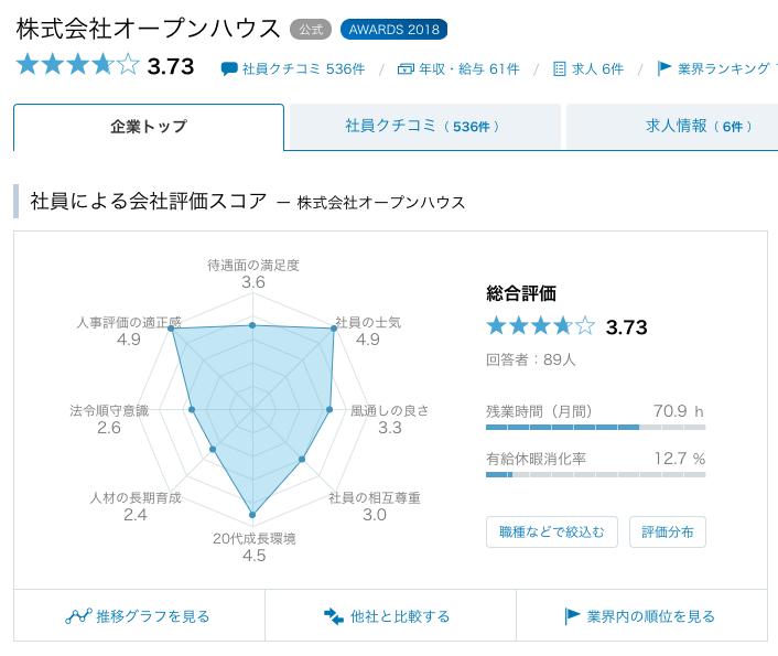 f:id:yurimaripapa:20181117151639p:plain