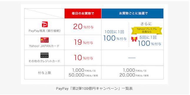 f:id:yurimaripapa:20190204154535p:plain