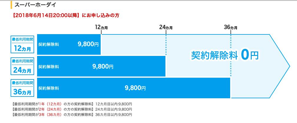 f:id:yurimaripapa:20190415171342p:plain