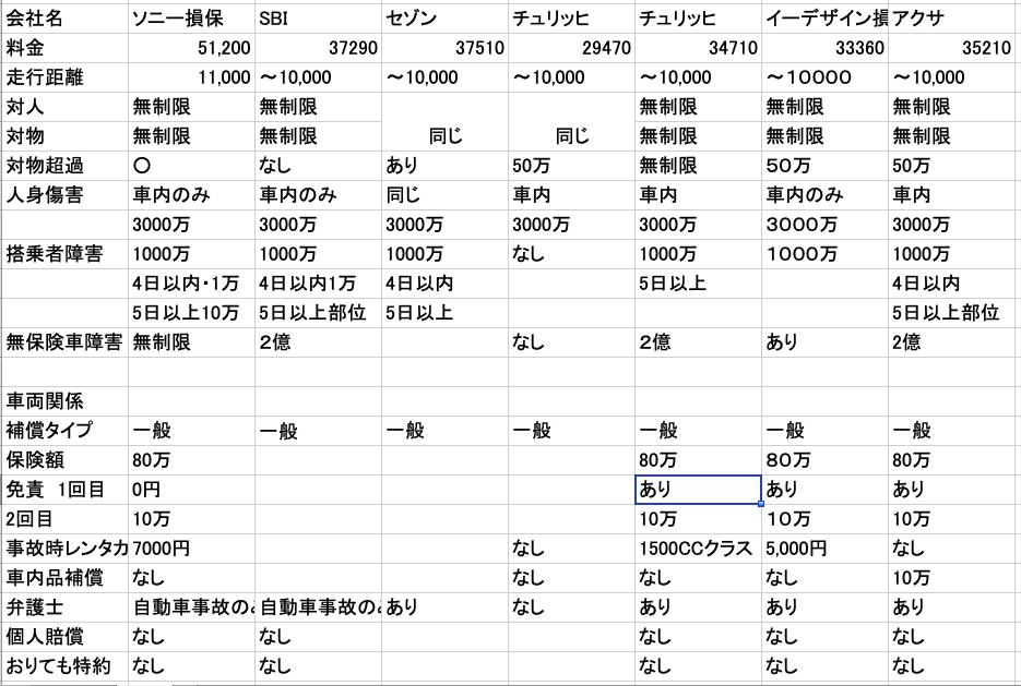 f:id:yurimaripapa:20200530123519p:plain