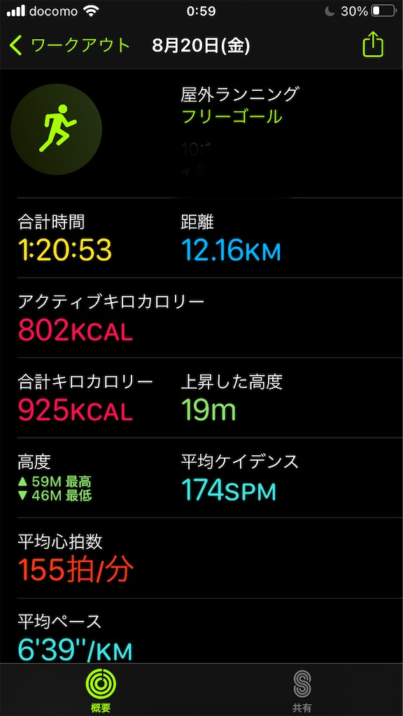 f:id:yurimaripapa:20210825010139j:image