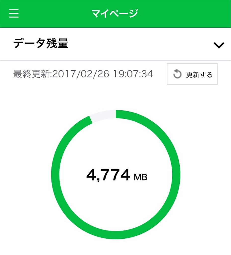 f:id:yurimtd:20170227110032j:image