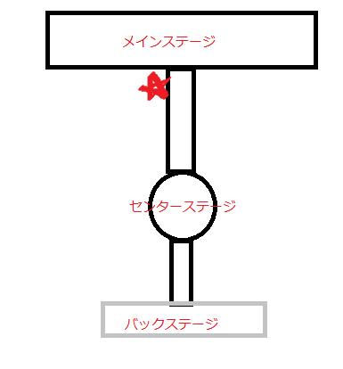 f:id:yurinaaru:20171218222019p:plain