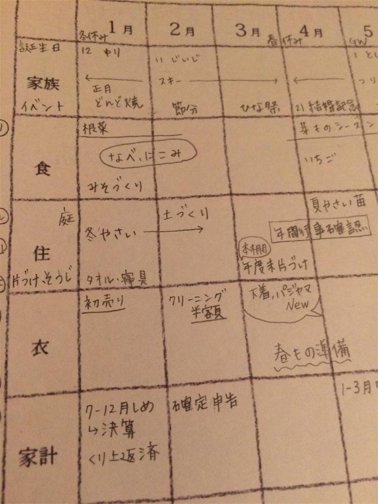f:id:yuritokazoku:20191217214255j:image