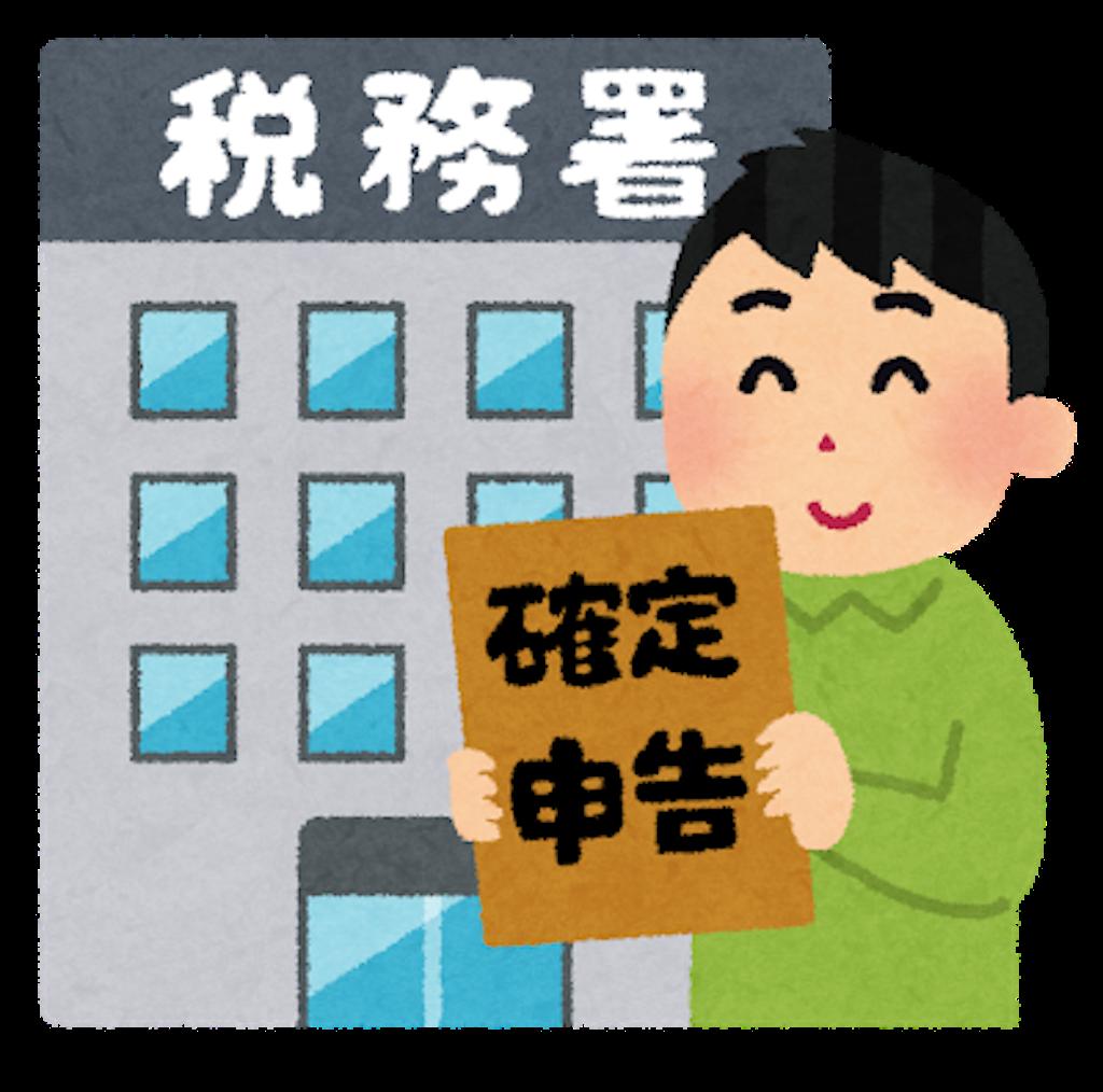 f:id:yuritokazoku:20200221094550p:image