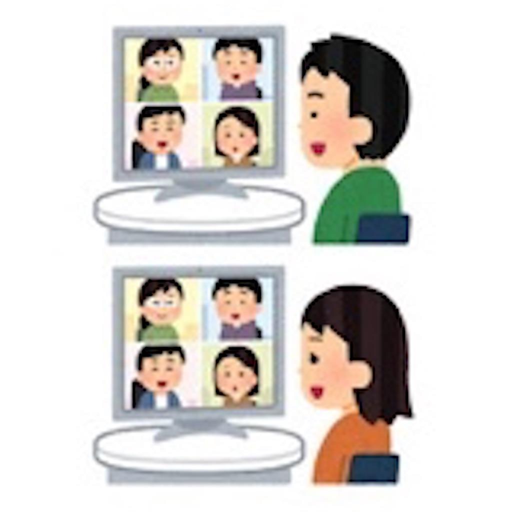 f:id:yuritokazoku:20200720210434j:image