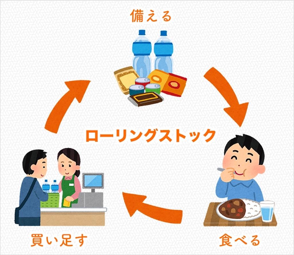 f:id:yuritokazoku:20200831034850j:image