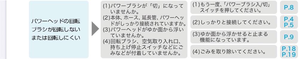 f:id:yuritokazoku:20201212092411j:image