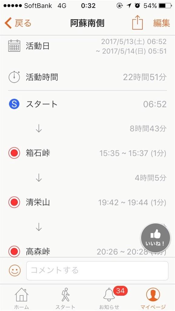 f:id:yurius_r:20180615064523j:image