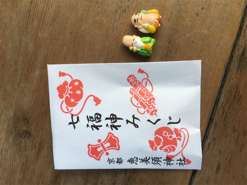 f:id:yuriyahealing:20161130182043j:image