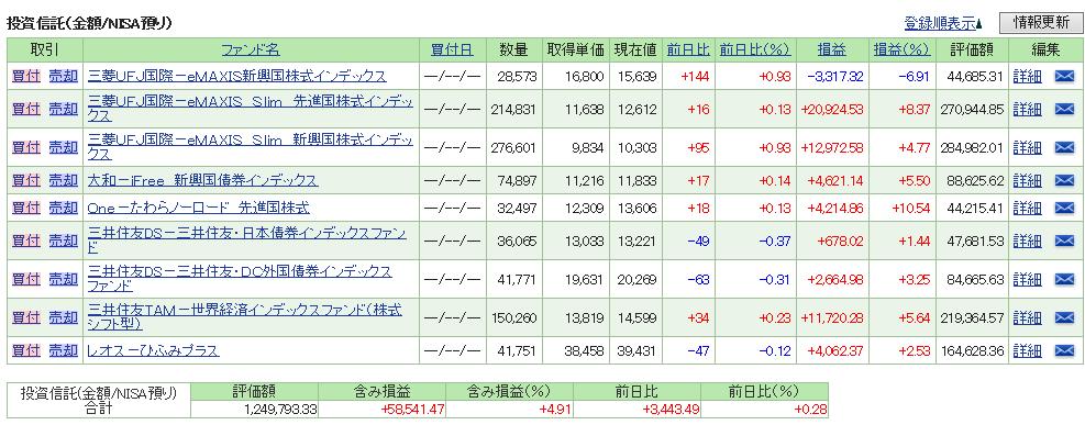 f:id:yuriyurusuke:20191107211845p:plain