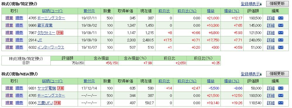 f:id:yuriyurusuke:20191112214216p:plain
