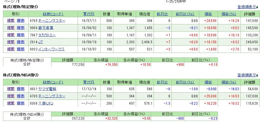 f:id:yuriyurusuke:20191203214231p:plain