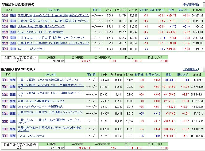 f:id:yuriyurusuke:20191211203210p:plain