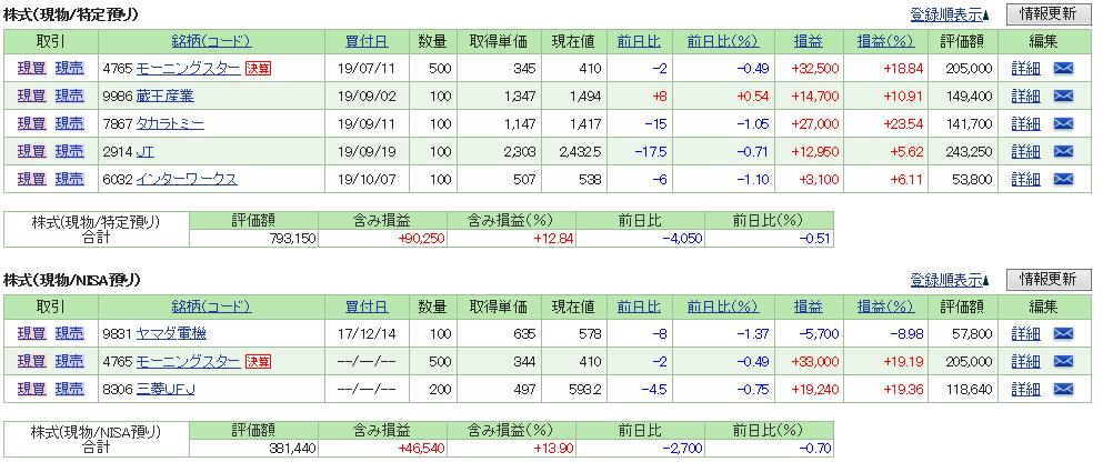 f:id:yuriyurusuke:20200106210329p:plain