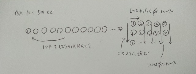 f:id:yuriyurusuke:20200111112438j:image
