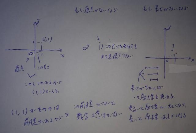 f:id:yuriyurusuke:20200111233217j:image