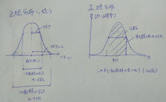 f:id:yuriyurusuke:20200113103216j:image