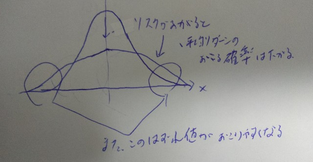 f:id:yuriyurusuke:20200113103236j:image