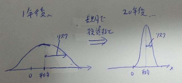 f:id:yuriyurusuke:20200113103603j:image
