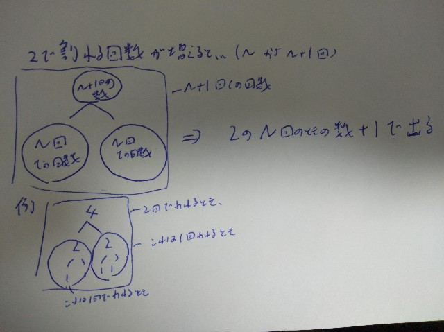 f:id:yuriyurusuke:20200130232803j:image
