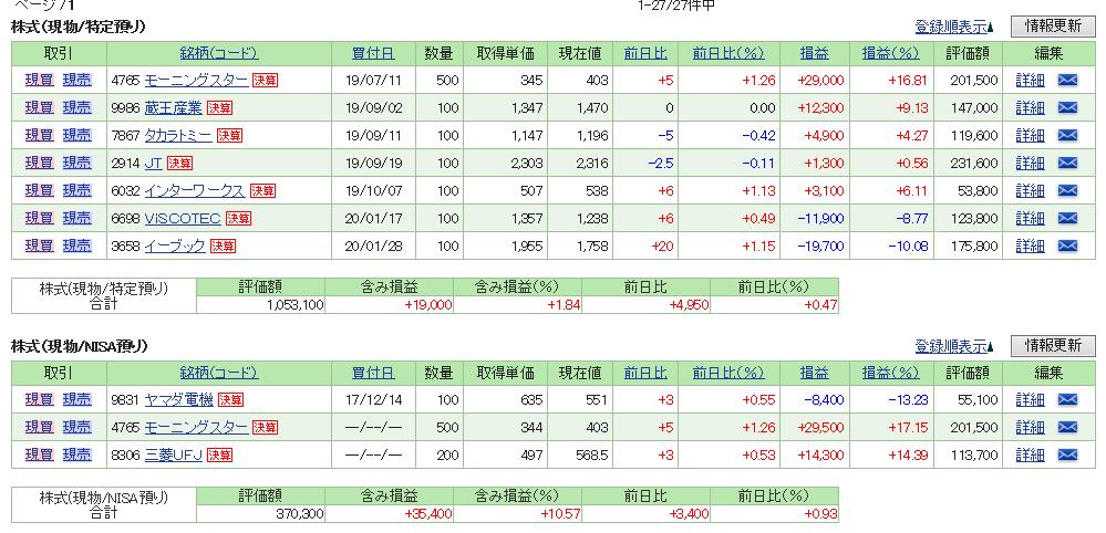 f:id:yuriyurusuke:20200131215821p:plain