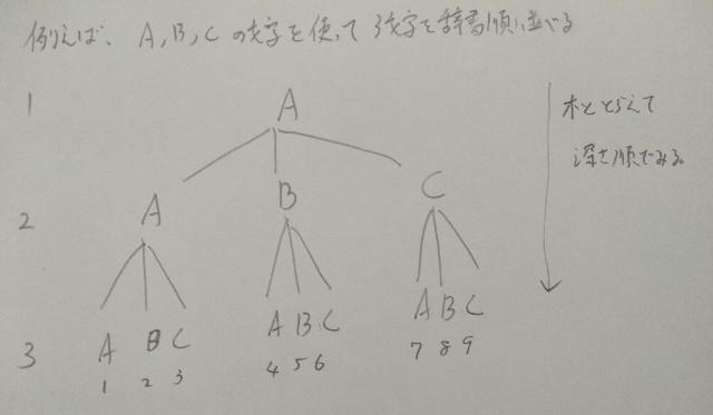 f:id:yuriyurusuke:20200328113254j:image