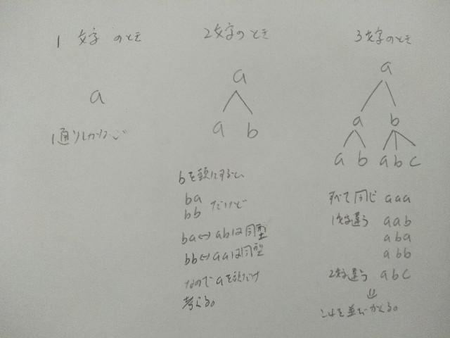 f:id:yuriyurusuke:20200328113312j:image