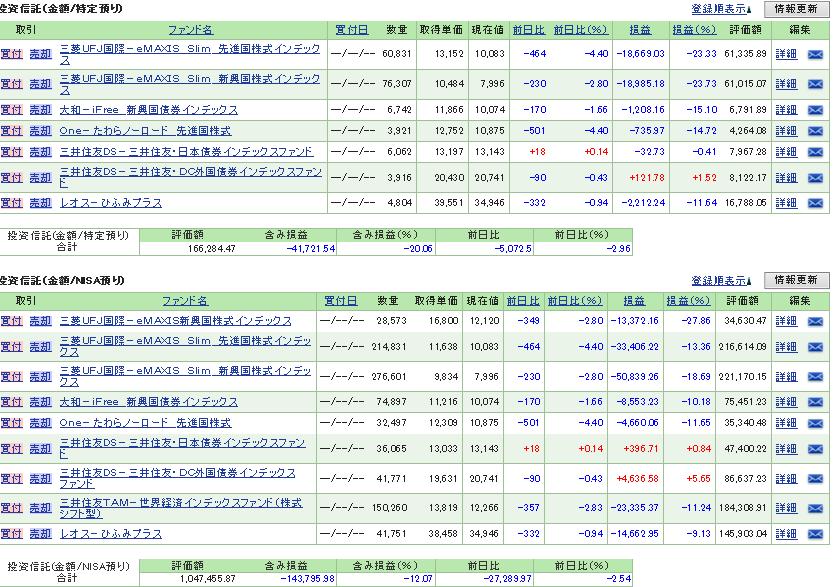 f:id:yuriyurusuke:20200403225535p:plain