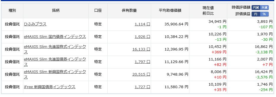 f:id:yuriyurusuke:20200403230010p:plain
