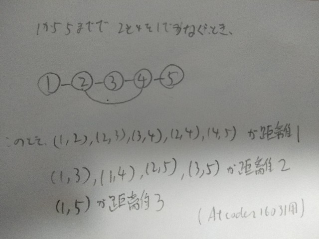f:id:yuriyurusuke:20200409214531j:image