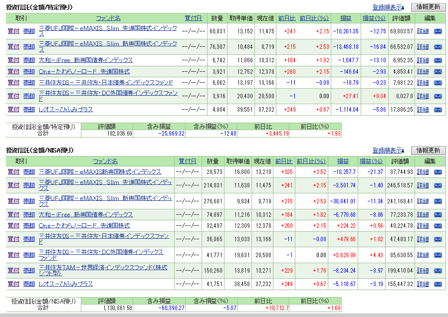 f:id:yuriyurusuke:20200504181729p:plain