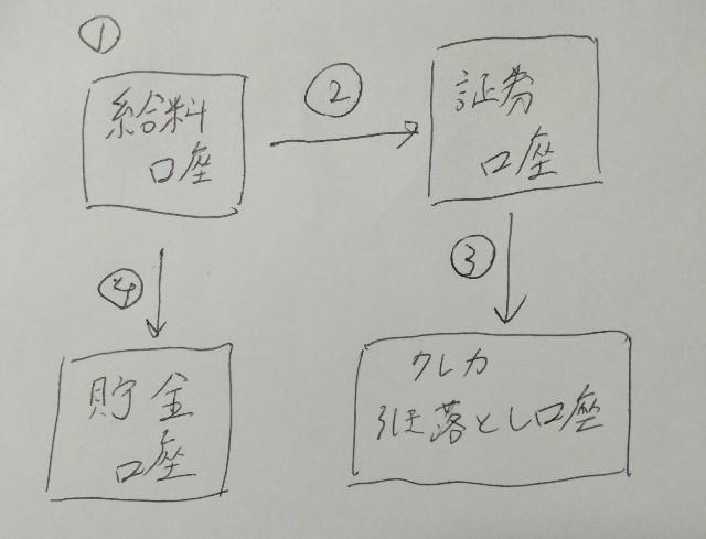 f:id:yuriyurusuke:20200607224924j:image