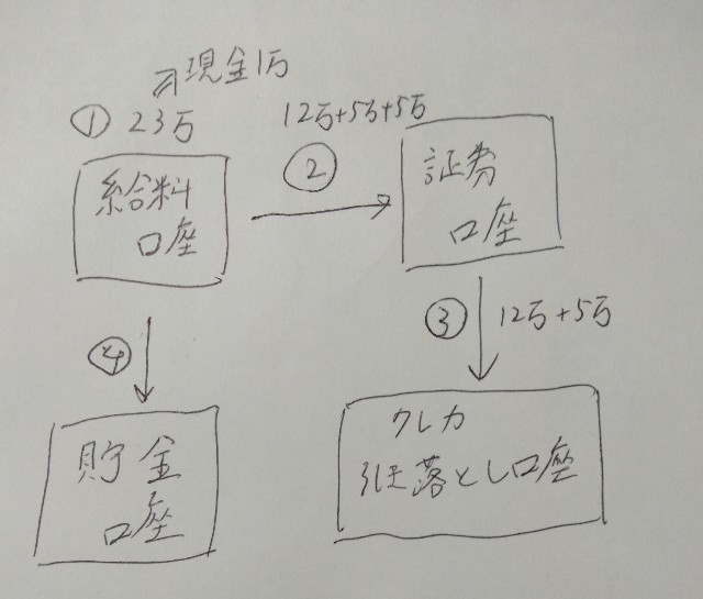 f:id:yuriyurusuke:20200607224940j:image
