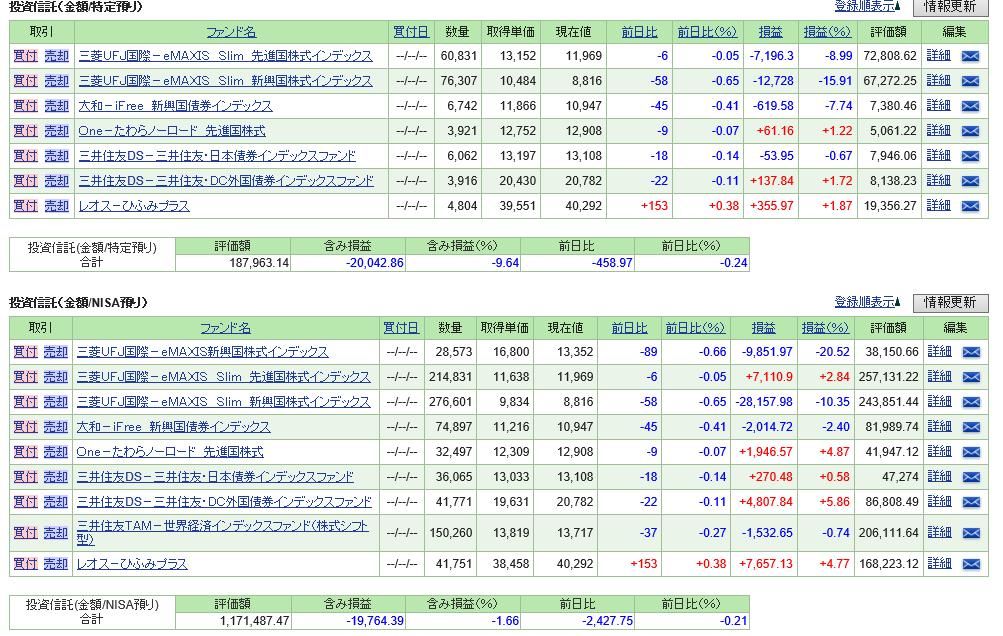 f:id:yuriyurusuke:20200607230715p:plain