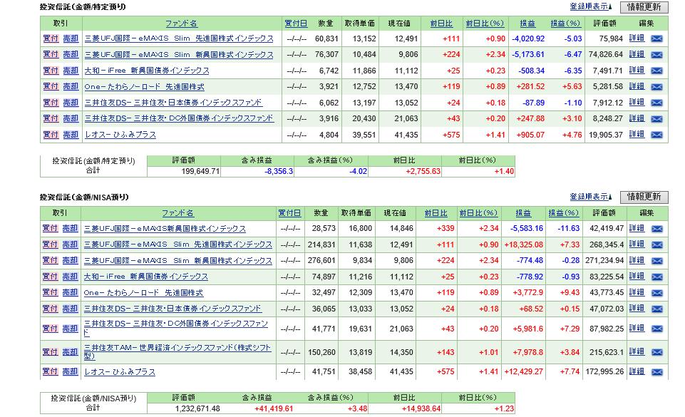 f:id:yuriyurusuke:20200705035630p:plain
