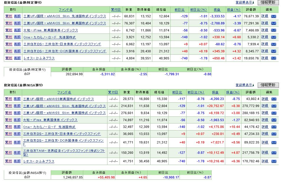 f:id:yuriyurusuke:20200802155436p:plain