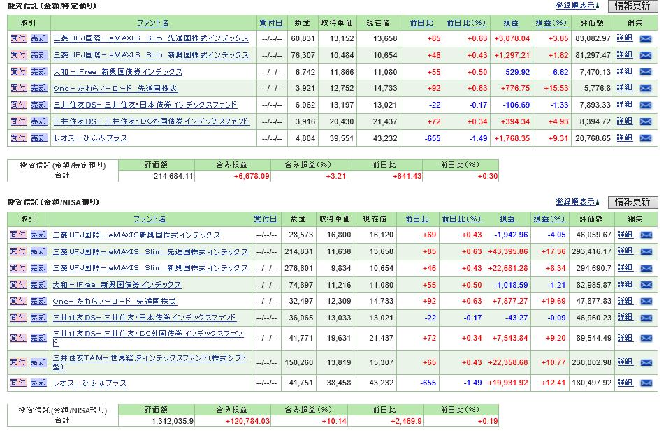 f:id:yuriyurusuke:20200831223228p:plain