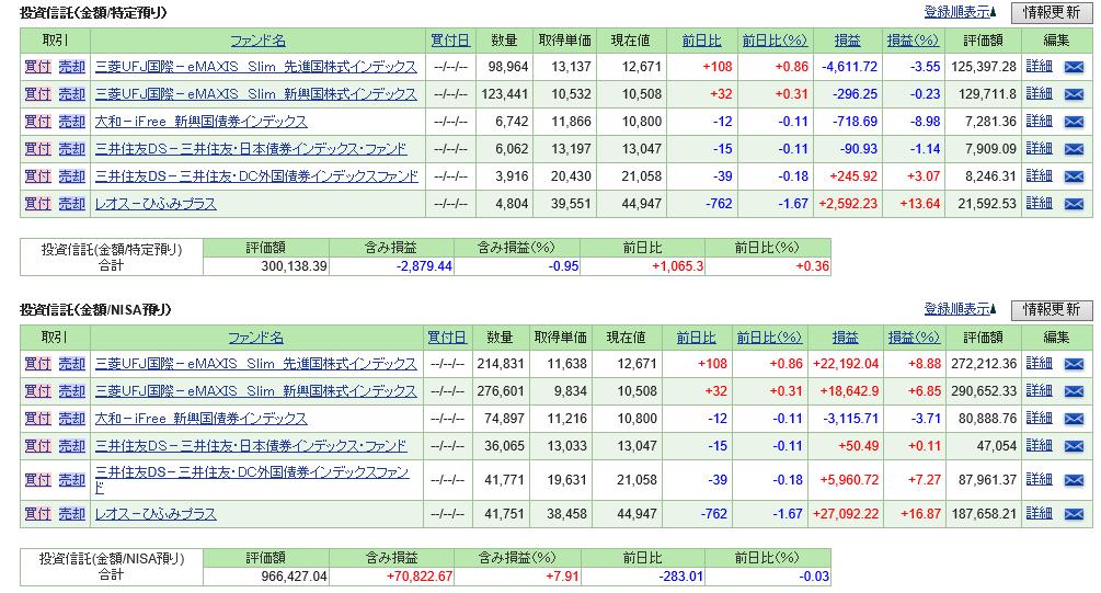 f:id:yuriyurusuke:20201101112431p:plain