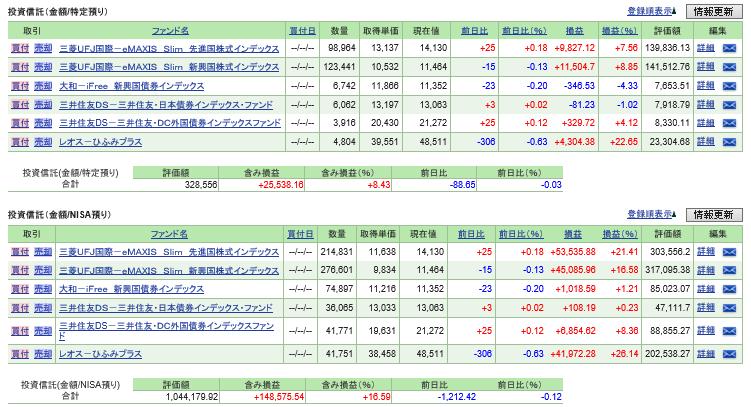 f:id:yuriyurusuke:20201201210931p:plain