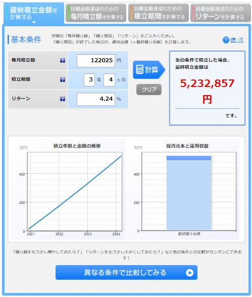 f:id:yuriyurusuke:20201215220231p:plain