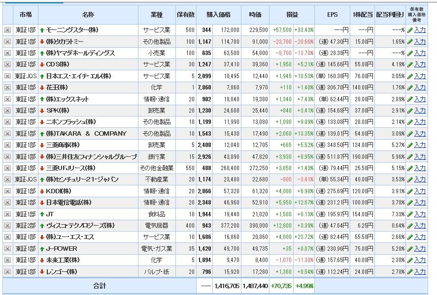 f:id:yuriyurusuke:20201231130415p:plain