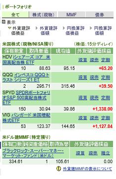 f:id:yuriyurusuke:20210314002217p:plain