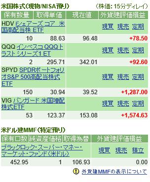 f:id:yuriyurusuke:20210417131625p:plain