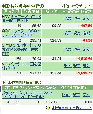 f:id:yuriyurusuke:20210515161841p:plain