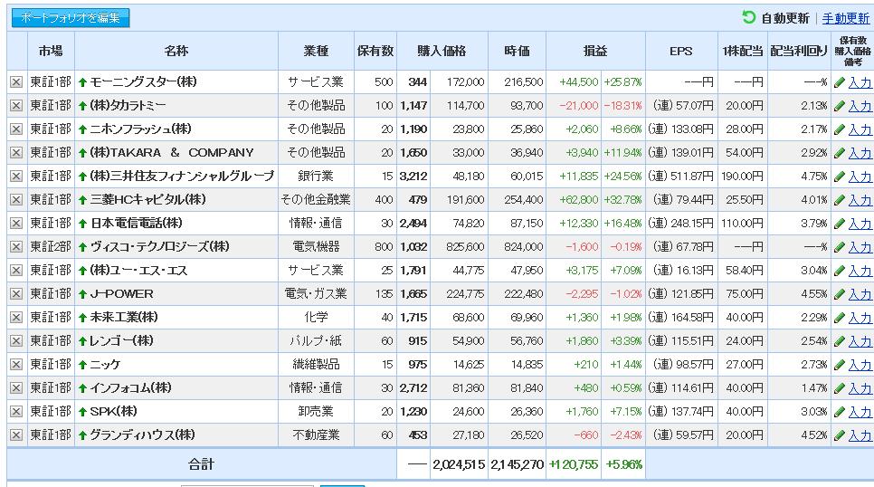 f:id:yuriyurusuke:20210515163002p:plain