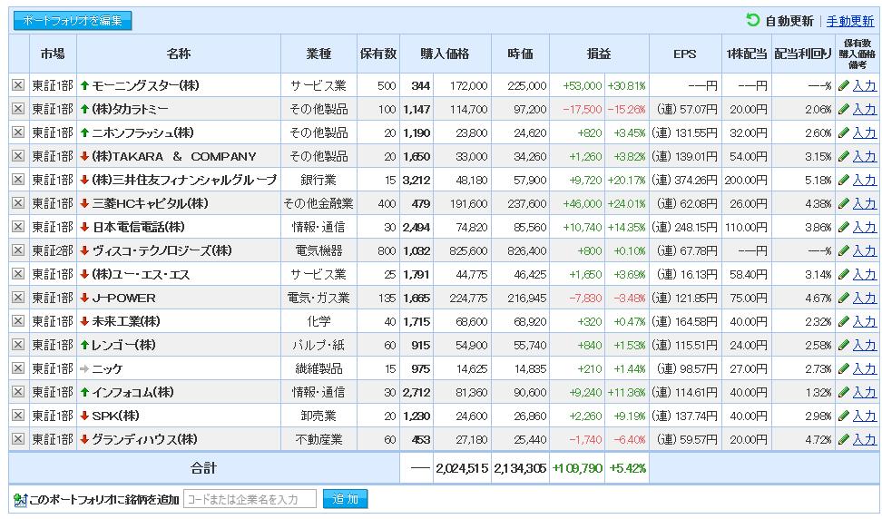 f:id:yuriyurusuke:20210619111010p:plain