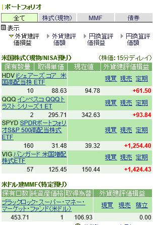 f:id:yuriyurusuke:20210619111456p:plain