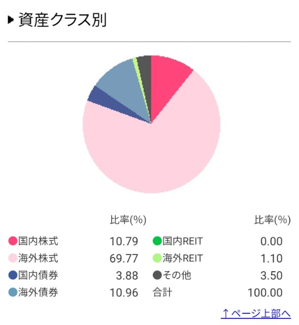 f:id:yuriyurusuke:20210701083242j:image